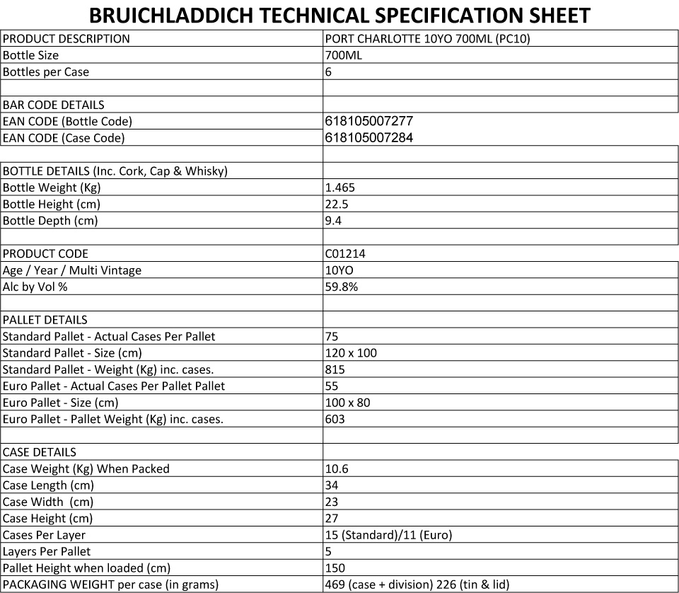 Billede: Bruichladdich Port charlotte pc10 - technical specifcations 70 cl.jpg